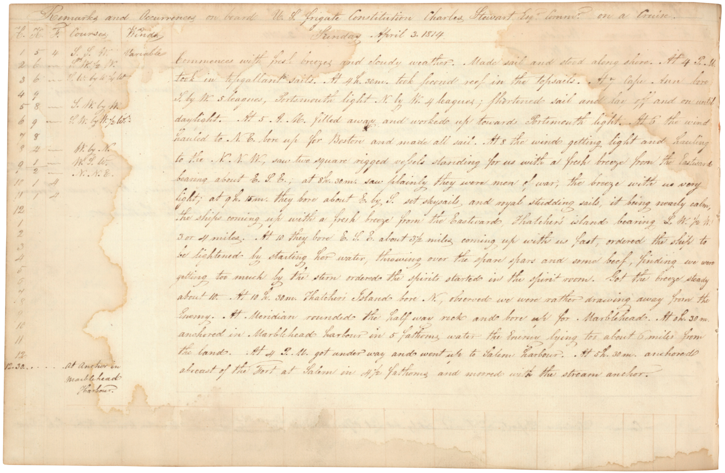 april-1814-ship-log-for-the-uss-constitution
